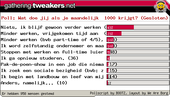 http://poll.dezeserver.nl/results.cgi?pid=394543&layout=6&sort=prc