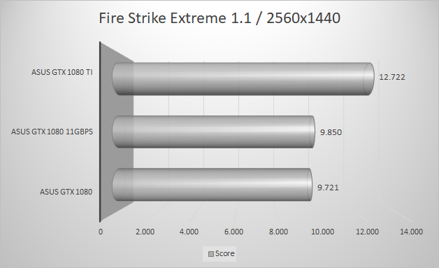 http://techgaming.nl/image_uploads/reviews/Asus-ROG-1080-11GBPS/fire2560.png
