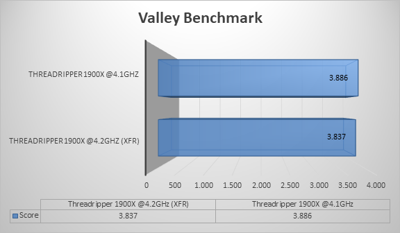 http://techgaming.nl/image_uploads/reviews/ASRock-X399-Professional/valley.png