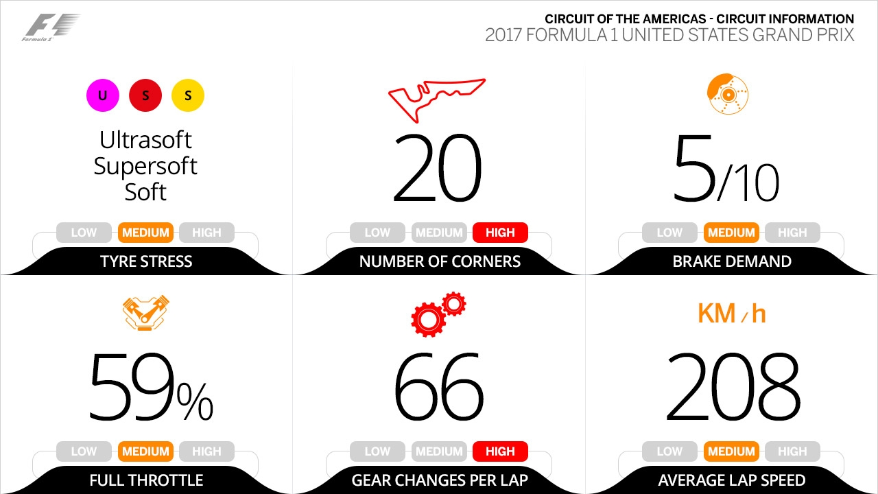 https://www.formula1.com/content/fom-website/en/latest/features/2017/10/f1-usa-gp-need-to-know/_jcr_content/featureContent/image.img.jpg/1508322784857.jpg