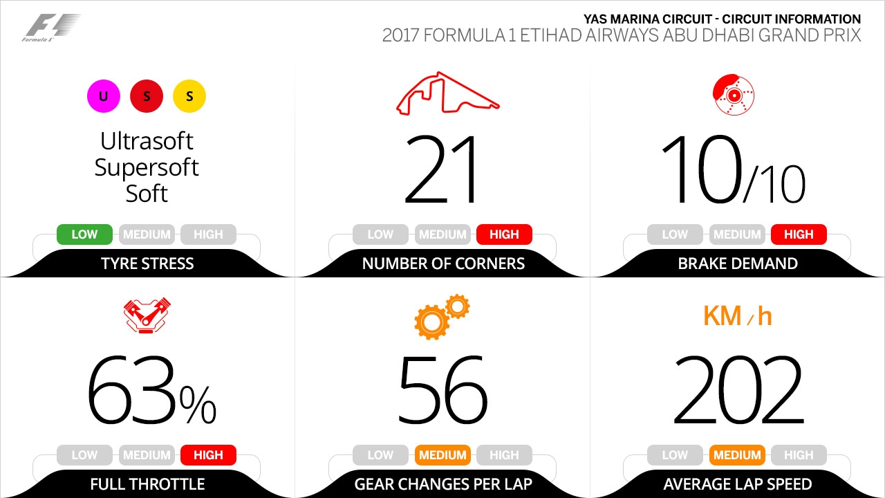 https://www.formula1.com/content/fom-website/en/latest/features/2017/11/f1-abu-dhabi-gp-need-to-know/_jcr_content/featureContent/image.img.jpg/1511188988834.jpg