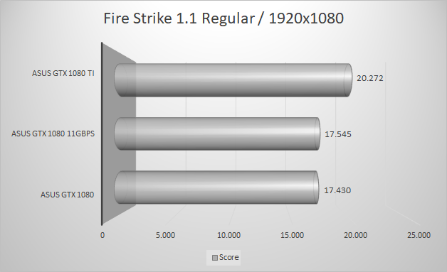 http://techgaming.nl/image_uploads/reviews/Asus-ROG-1080-11GBPS/fire1920-1.png