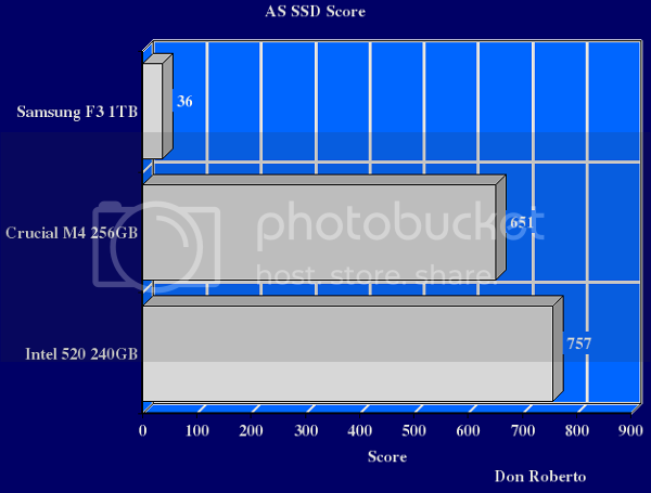 http://i1108.photobucket.com/albums/h407/Don-Roberto/Crucial%20m4%20tweakers/Asssd-1.png