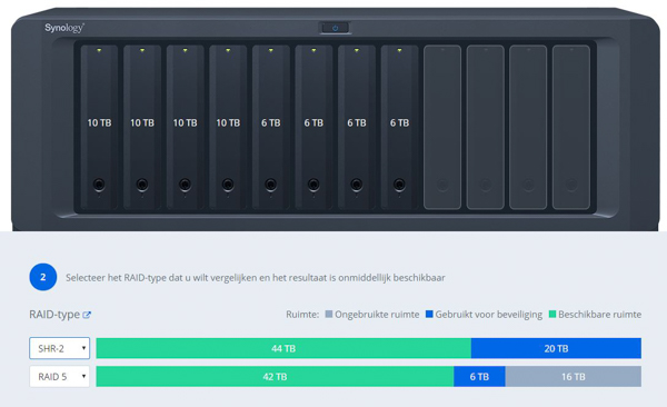 http://www.nl0dutchman.tv/reviews/synology-ds1817/2-31.jpg