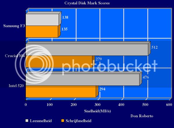 http://i1108.photobucket.com/albums/h407/Don-Roberto/Crucial%20m4%20tweakers/CDM-1.png