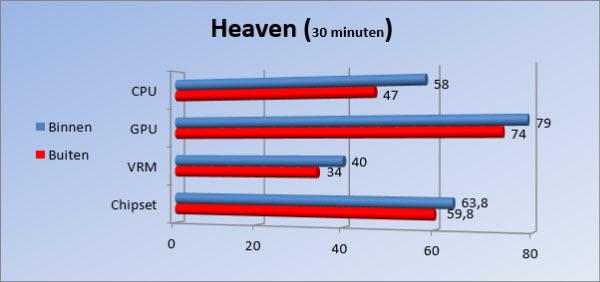https://www.rooieduvel.nl/reviews/Msi/Gungnir100/Gfx/A_Heaven.jpg
