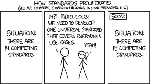 http://imgs.xkcd.com/comics/standards.png