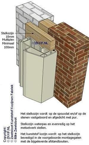 https://www.joostdevree.nl/bouwkunde2/jpgs/stelkozijn_9_montage_houten_stelkozijn_www_zkkf_nl.jpg