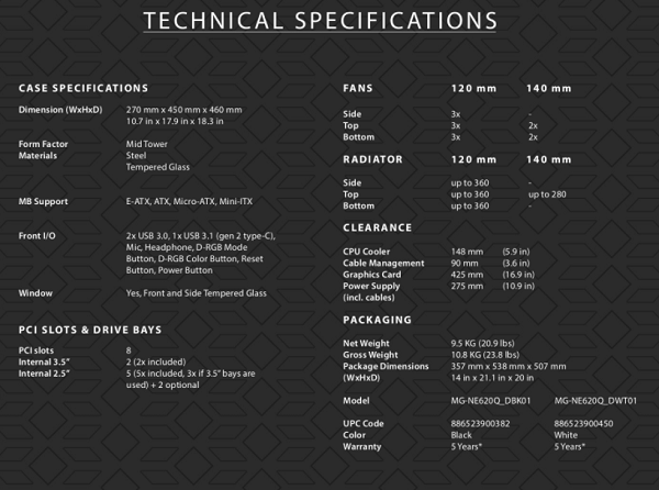 https://techgaming.nl/image_uploads/reviews/Metallic-Gear-Neo-Qube/specs.png