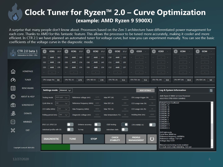 https://cdn.videocardz.com/1/2020/12/Clock-Tuner-For-Ryzen-2.0-7.png
