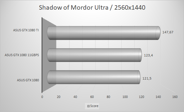 http://techgaming.nl/image_uploads/reviews/Asus-ROG-1080-11GBPS/shadow2560.png