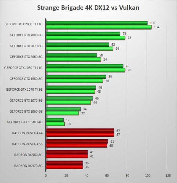 https://www.techtesters.eu/pic/NVIDIARTX/1133.png