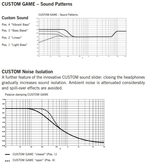 http://www.nl0dutchman.tv/reviews/beyerdynamic-customgame/1.jpg