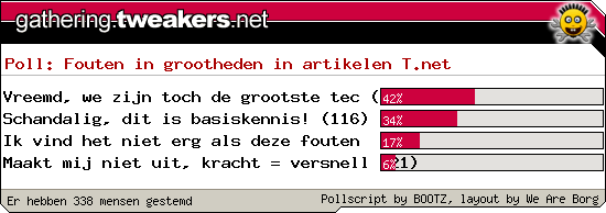 http://poll.dezeserver.nl/results.cgi?pid=401905&layout=6&sort=prc