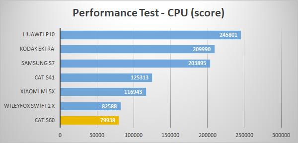 https://www.techtesters.eu/pic/CATS60/609.png