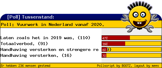 http://poll.dezeserver.nl/results.cgi?pid=402359&layout=2&sort=prc