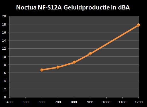 https://www.techtesters.eu/pic/NOC-NFS12A/111.png