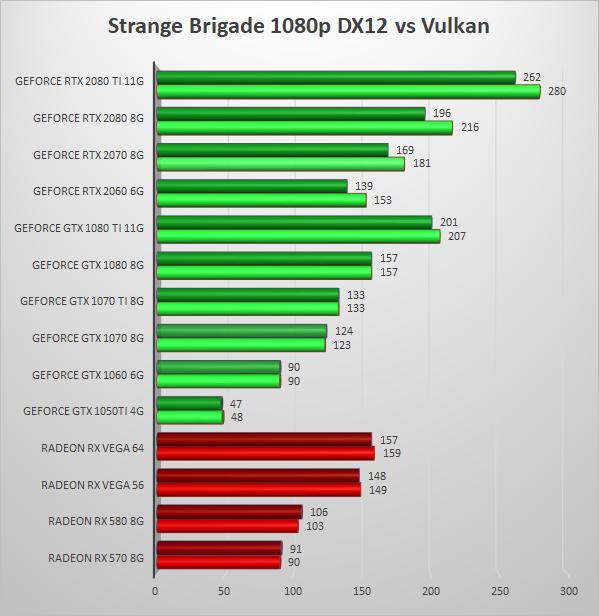https://www.techtesters.eu/pic/NVIDIARTX/1131.png