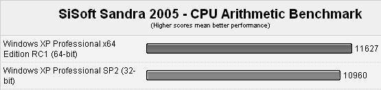 http://home.hccnet.nl/ge.otten/benchmark1-1.jpg