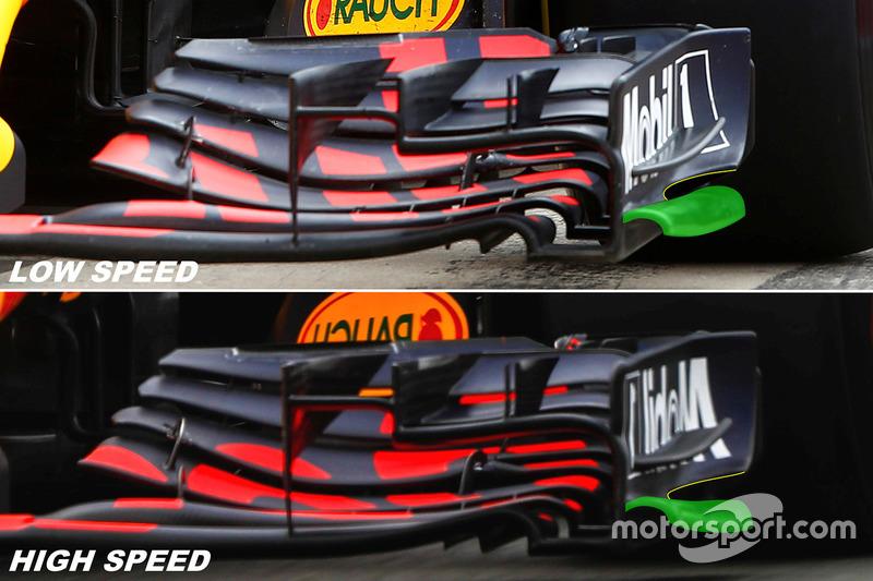 https://cdn-5.motorsport.com/images/mgl/63qAlK82/s8/f1-british-gp-2017-red-bull-racing-front-wing-comparison.jpg