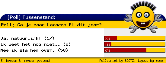 http://poll.dezeserver.nl/results.cgi?pid=393681&layout=2&sort=org