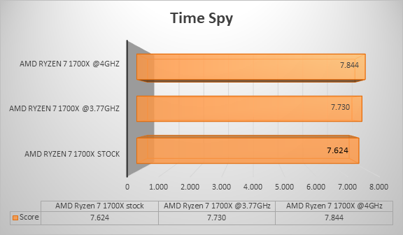 http://techgaming.nl/image_uploads/reviews/Asus-ROG-Crosshair-VI-Hero/spy.png
