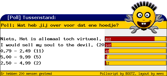 http://poll.dezeserver.nl/results.cgi?pid=363675&layout=2&sort=prc