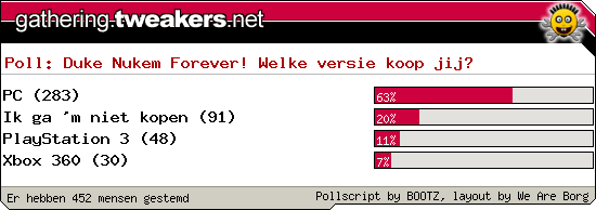 http://poll.dezeserver.nl/results.cgi?pid=364212&layout=6&sort=prc