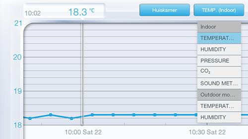 http://www.heeftookeen.nl/_/netatmo/netatmo_android_screen_landscape.png