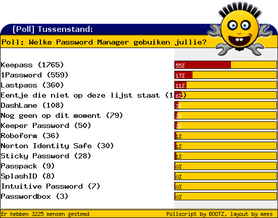 http://poll.dezeserver.nl/results.cgi?pid=392204&layout=2&sort=prc