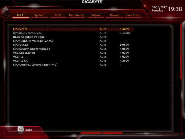 http://www.tgoossens.nl/reviews/Gigabyte/Z270X_Gaming_7/Screens/170815193818.jpg
