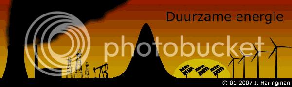 http://i66.photobucket.com/albums/h259/JeroenH/Tweakers%20forum/DuurzameEnergie.png