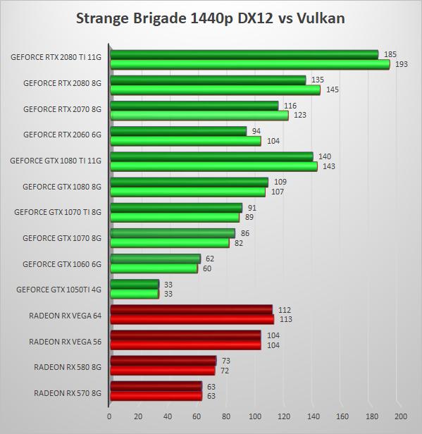 https://www.techtesters.eu/pic/NVIDIARTX/1132.png