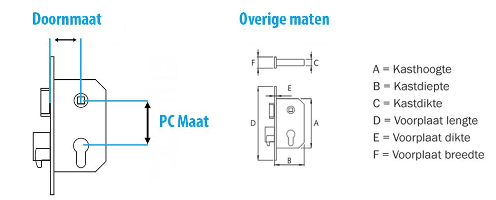 https://www.veiligheids-sloten.nl/image/catalog/Informatie/maten-slot.png