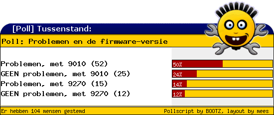 http://poll.dezeserver.nl/results.cgi?pid=375970&layout=2&sort=prc