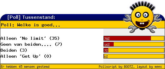 http://poll.dezeserver.nl/results.cgi?pid=387035&layout=2&sort=prc