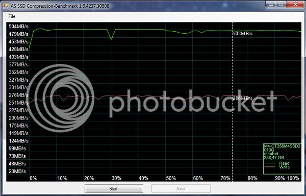 http://i1108.photobucket.com/albums/h407/Don-Roberto/Crucial%20m4%20tweakers/asssdcompres-kopie1.png