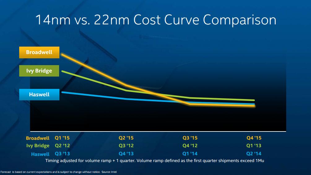 http://g.foolcdn.com/editorial/images/152390/cost-curve.png