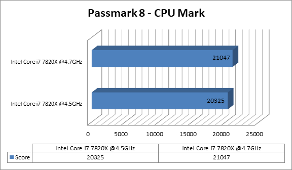 http://techgaming.nl/image_uploads/reviews/Asus-X299-Deluxe/cpumark.png