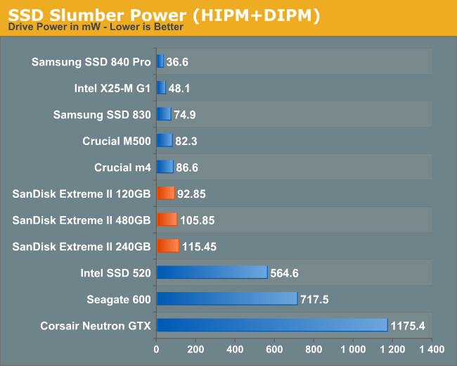 http://images.anandtech.com/graphs/graph7006/55375.png
