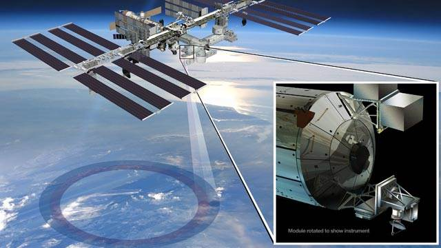 http://blogs.nasa.gov/ISS_Science_Blog/wp-content/uploads/sites/207/2013/12/Remote-Sensing_RapidScat-artist-rendering_G.jpg