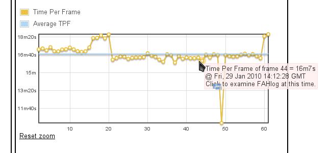 http://fci.bile.nl/screenshots/v1.6/tpf-graph-example.png