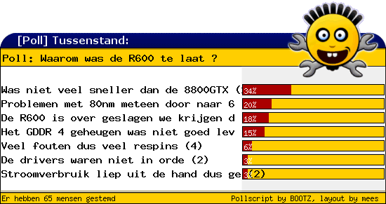 http://poll.dezeserver.nl/results.cgi?pid=176440&layout=2&sort=prc