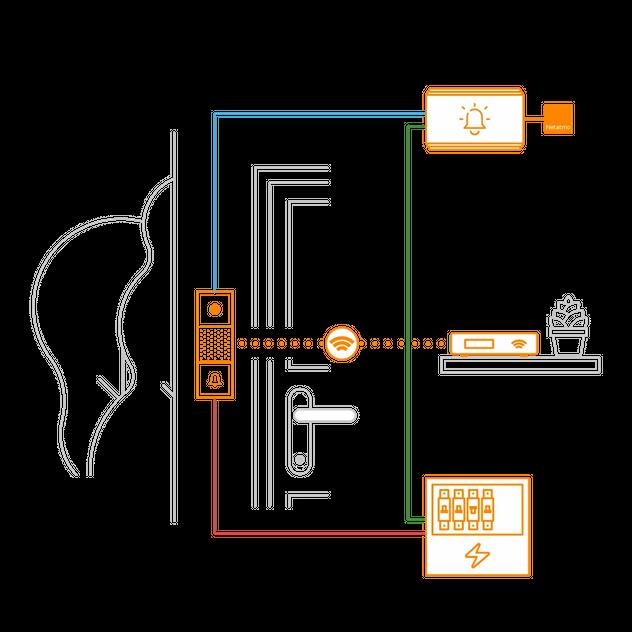 https://medias.netatmo.com/images/security/diagrams/NDB-installation-door/:/rs=w:632,m/qt=q:90/:/NDB-installation-door?fullhd