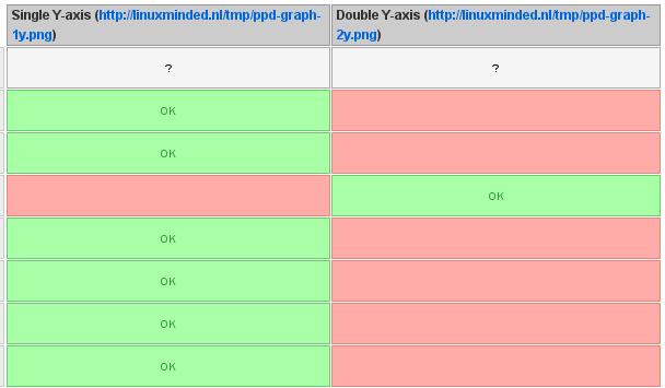 http://linuxminded.nl/tmp/bonus-ppd-graph-doodle-poll-result.png