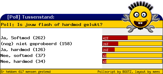 http://poll.dezeserver.nl/results.cgi?pid=15956&layout=2&sort=prc