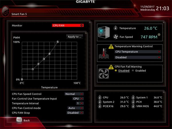 http://www.tgoossens.nl/reviews/Gigabyte/Z370_Ultra_Gaming/Uefi/47.jpg