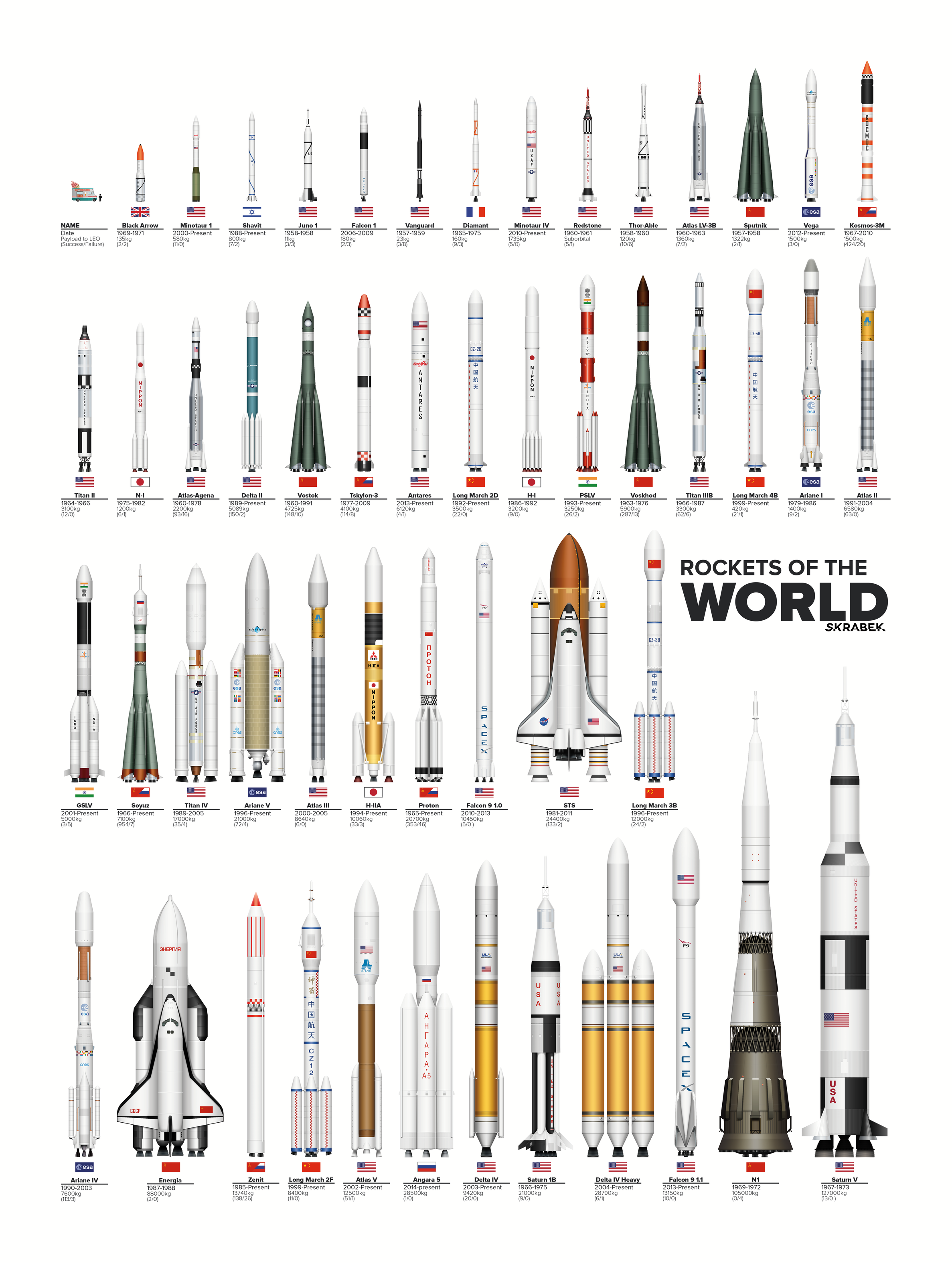 http://i.dailymail.co.uk/i/graphics/2015/02/space_shuttles_triple/images/large/large.png