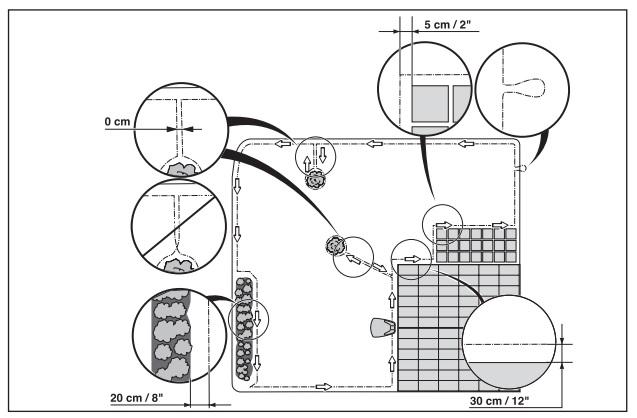 https://www.robotmaaierpro.be/images/grenskabel-plaatsen.jpg