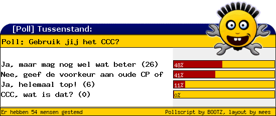 http://poll.dezeserver.nl/results.cgi?pid=113638&layout=2&sort=prc